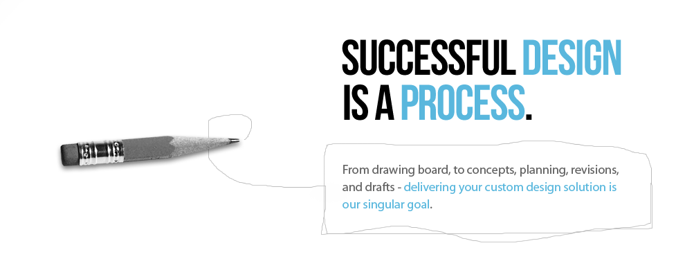 Successful Design Is A Process